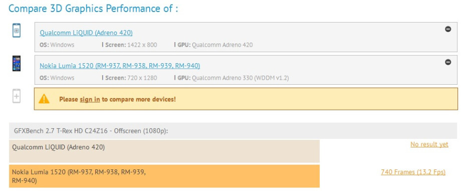 Windows Phone device with Snapdragon 805 and 2K display pops up under the name of Qualcomm LiQUID