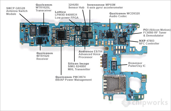 Breakdown of the chips in the Galaxy S5 - Samsung Galaxy S5 teardown reveals all its innards