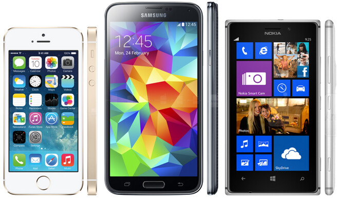 Do you plan to switch to another smartphone OS this year?