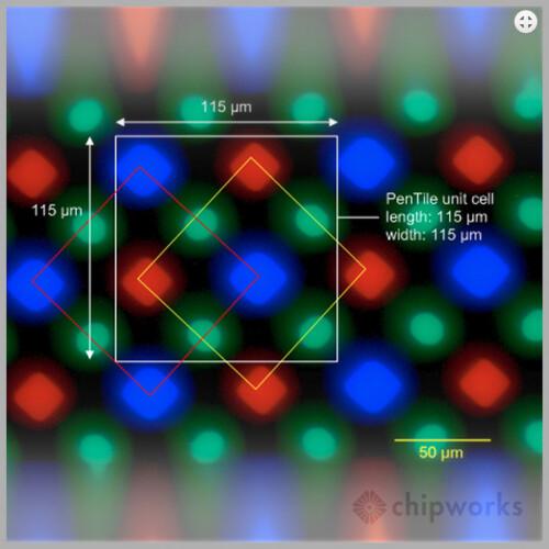 Diamond PenTile matrix in Galaxy S4