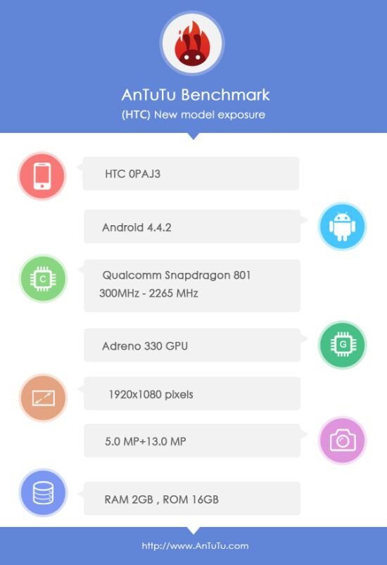 Purported HTC Butterfly sequel shows up in AnTuTu, no UltraPixels in sight