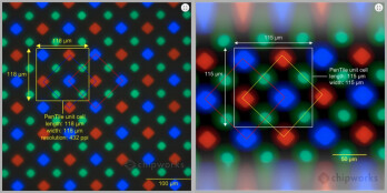 Diamond PenTile matrix on Galaxy S5 (left) vs Galaxy S4 (right)