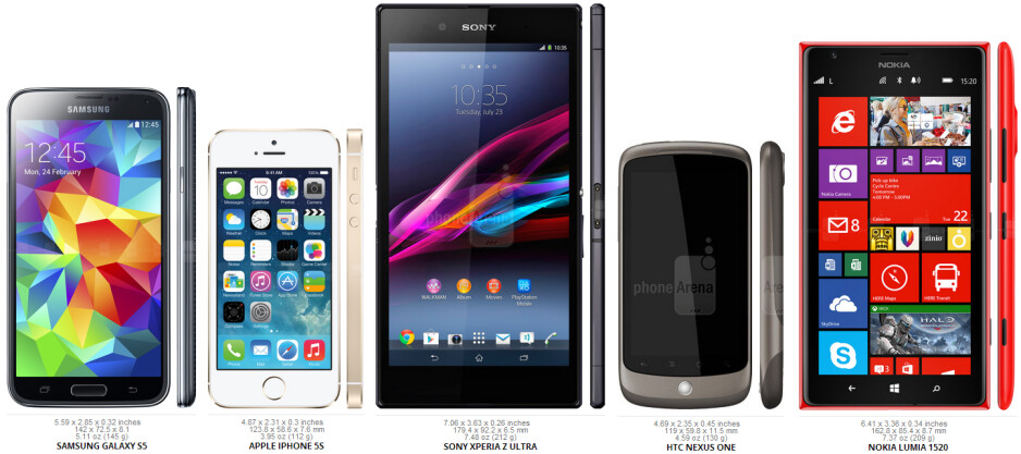 """Size comparison between some devices that were announced as smartphones. - Is """"phablet"""" a necessary word anymore?"""