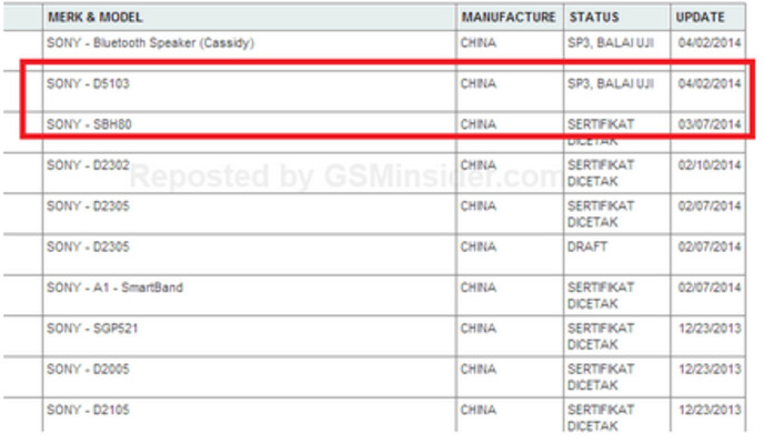 The Sony D5103 is listed on Indonesia's POSTEL site