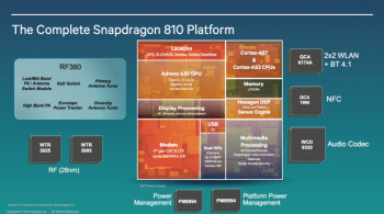 Qualcomm unveils powerful Snapdragon 810 and 808 chipsets, that answer Apple's 64-bit push