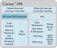 CortexM4large