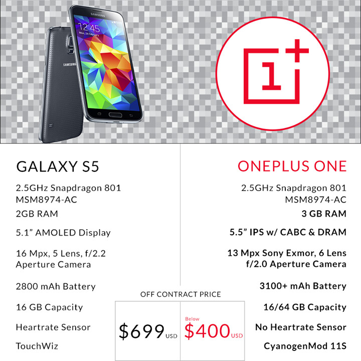 OnePlus compares its One to Samsung's Galaxy S5