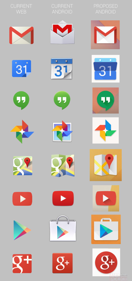 Leaked screenshots reveal a possible upcoming huge Android redesign