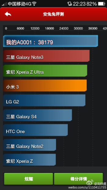 The OnePlus One's AnTuTu benchmark score puts it at the top of the hill, ahead of the Galaxy S5 and the rest