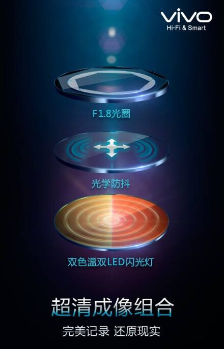 Vivo Xshot to have a 24MP rear camera with f/1.8 aperture and OIS