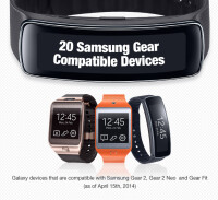 Samsung-Gear-2-Gear-2-Neo-Gear-Fit-compatibility-01.png
