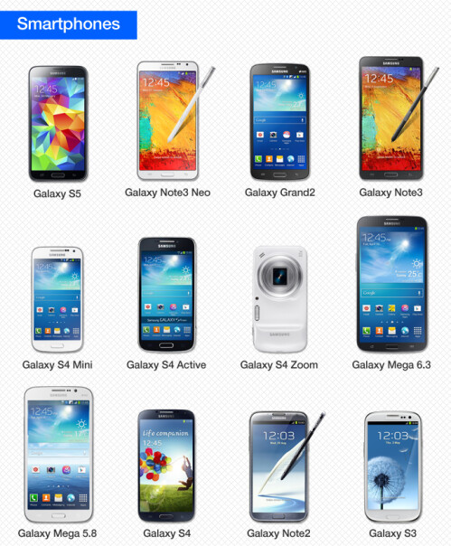 Samsung announces full list of Galaxy devices that are compatible with its Gear and Fit wearables