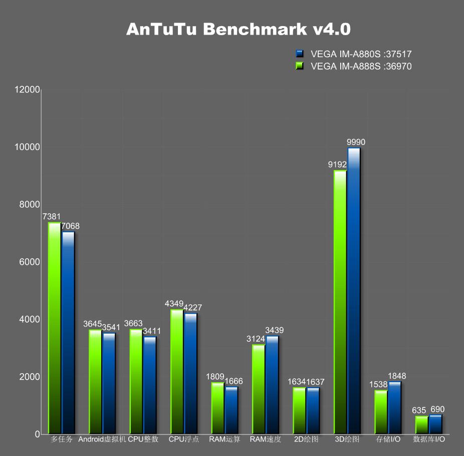 Mysterious Pantech device visits AnTuTu, packs Snapdragon ...