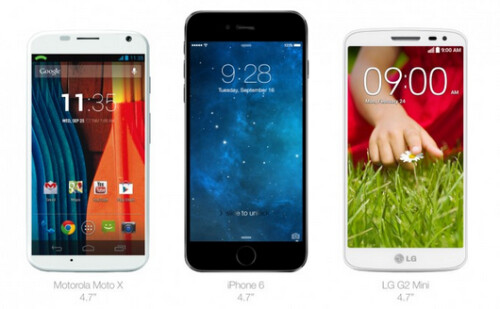 How a 4.7 inch Apple iPhone 6 would match up against certain Android models