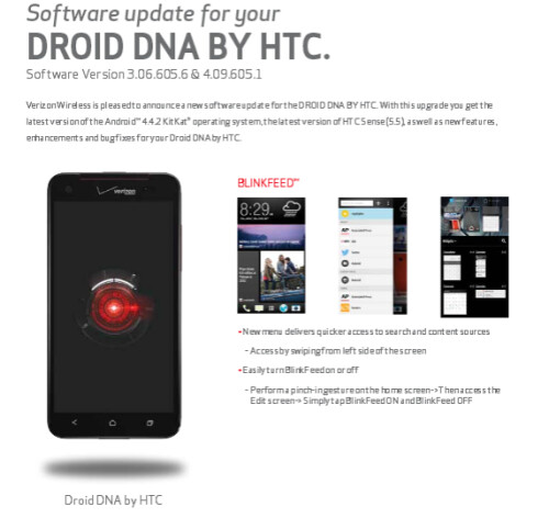 Android 4.4.2 is now here for the HTC DROID DNA