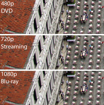 Quad HD vs 1080p vs 720p comparison: here's what's the difference