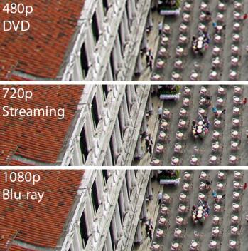 Quad HD vs 1080p vs 720p comparison: here's what's the difference