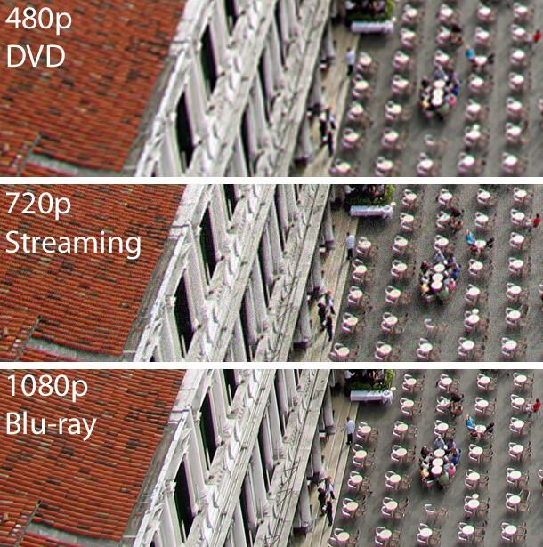 video format 360p vs 720p dimensions
