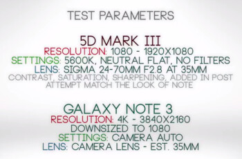 Samsung Galaxy Note 3 vs Canon EOS 5D Mark III: video comparison results will surprise you