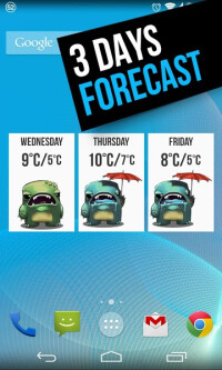grumpy-weather-android-2