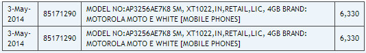 White Motorola Moto E (XT1022) mentioned in India