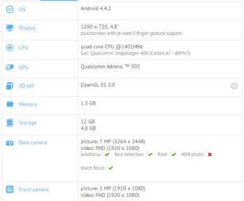 """Purported Galaxy S5 mini specs appear: 4.8"""" HD display, Snapdragon 400, and an 8 MP camera"""