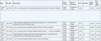 Samsung SM-G870A (expected to be AT&T's Galaxy S5 Active) visits the FCC