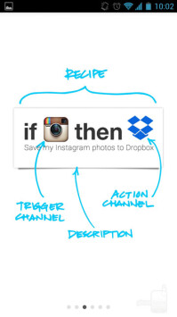 IFTTT-for-Android-2