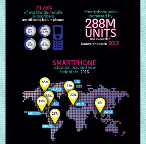 Moto E infographic
