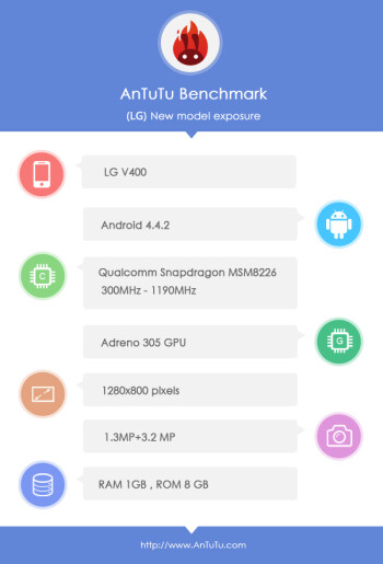 LG G Pad 7 tablet specs show up in AnTuTu, Snapdragon 400 runs the house