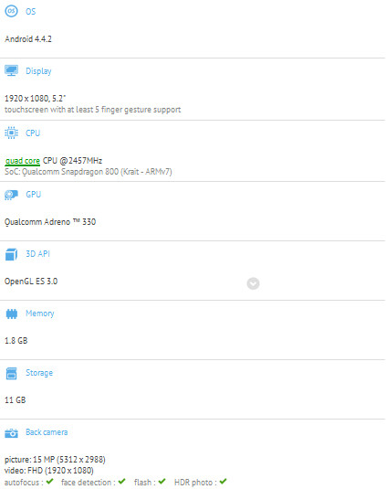 Samsung Galaxy S5 Active specs from GFX Benchmark - Samsung Galaxy S5 Active visits GFX, leaves specs