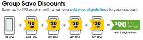 Three data plans are available for the new Cricket Wireless
