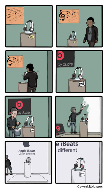 Humor: What the Apple acquisition of Beats really means