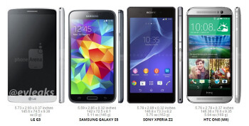 LG G3: size comparison with the Galaxy S5, Xperia Z2, One M8, and others