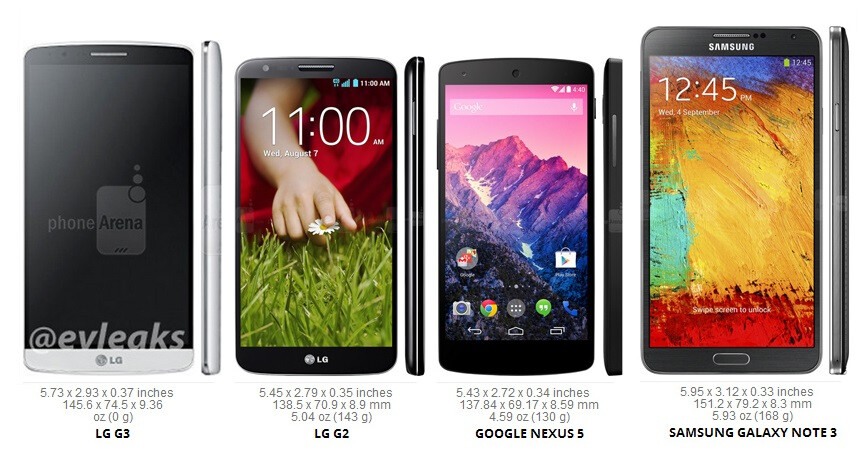 G3: size comparison with the Galaxy S5, Xperia Z2, One M8, and others