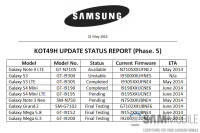 Samsung-older-Galaxy-phones-Android-KitKat-update.jpg