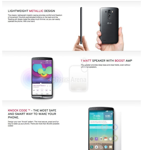 LG G3 retail box and the new LG Health app leak out