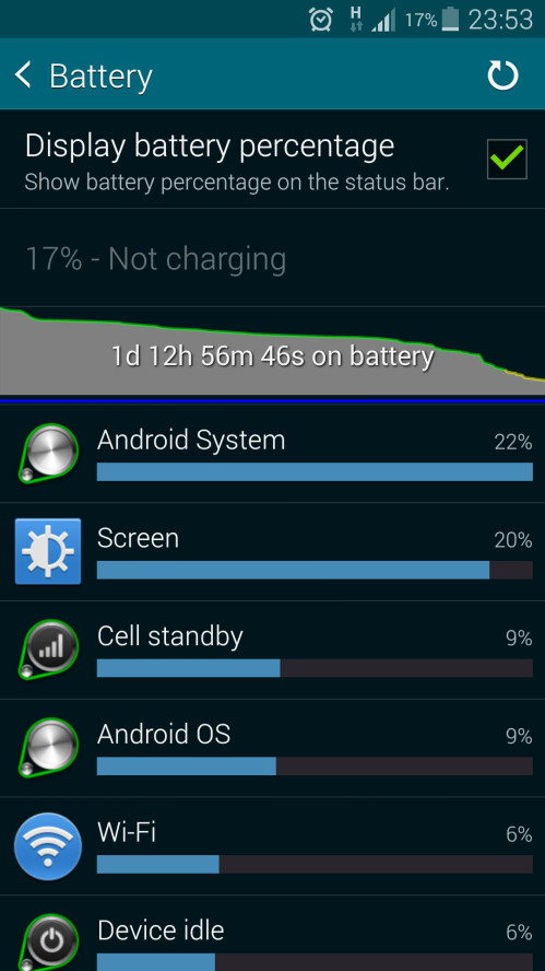 Battery life on the Samsung Galaxy S5