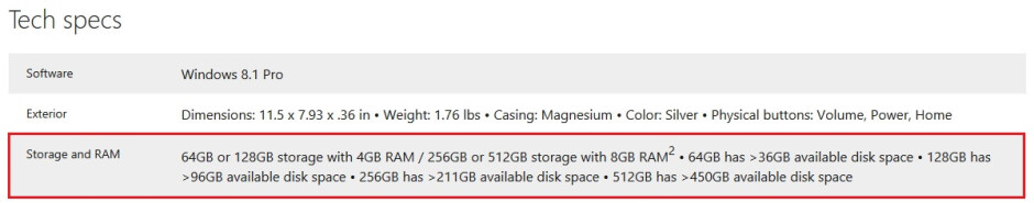 It is a small thing, but this little attention to detail is something that all manufacturers should explore for their products - Microsoft scores points over storage specs on the new Surface Pro 3 tablet