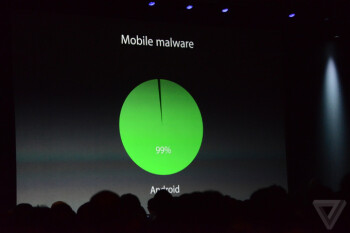 A slide shown at WWDC