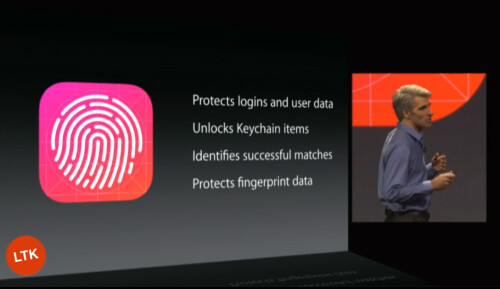 Touch ID on iOS 8