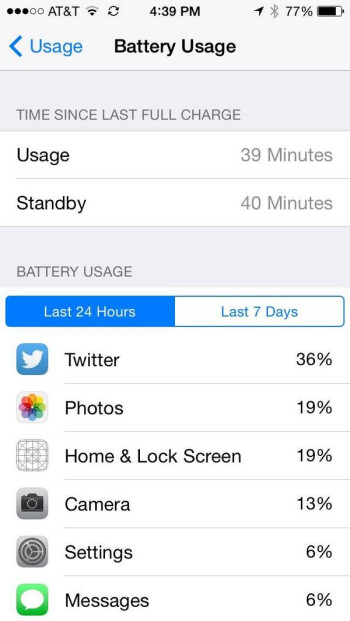 Battery statistics in iOS 8