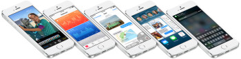 iOS 8 Preview: our first look at the new features and improvements in Apple's OS