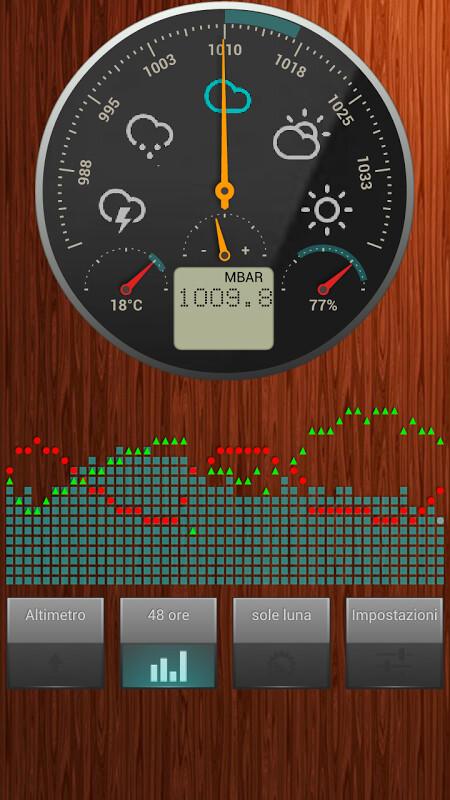 Measure altitude and air pressure