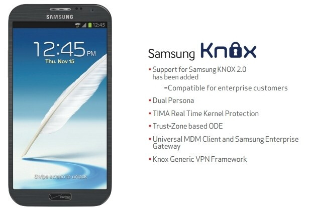 Samsung Galaxy Note II for Verizon gets its Android 4 4 2 KitKat