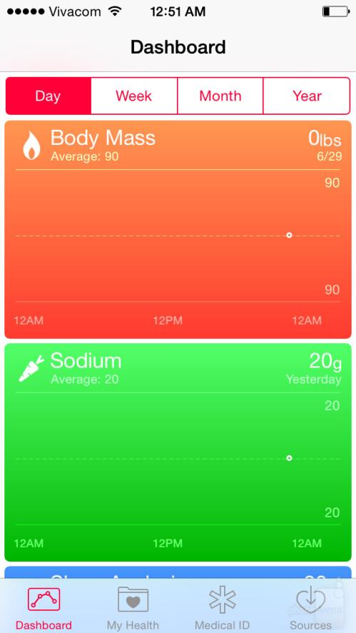 The Health app