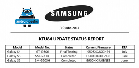 Leaked document reveals schedule of Android 4.4.3 rollout for unlocked Samsung Galaxy S5 and Samsung Galaxy S4 models - Samsung Galaxy S5 to get Android 4.4.3 this month, next month for Samsung Galaxy S4
