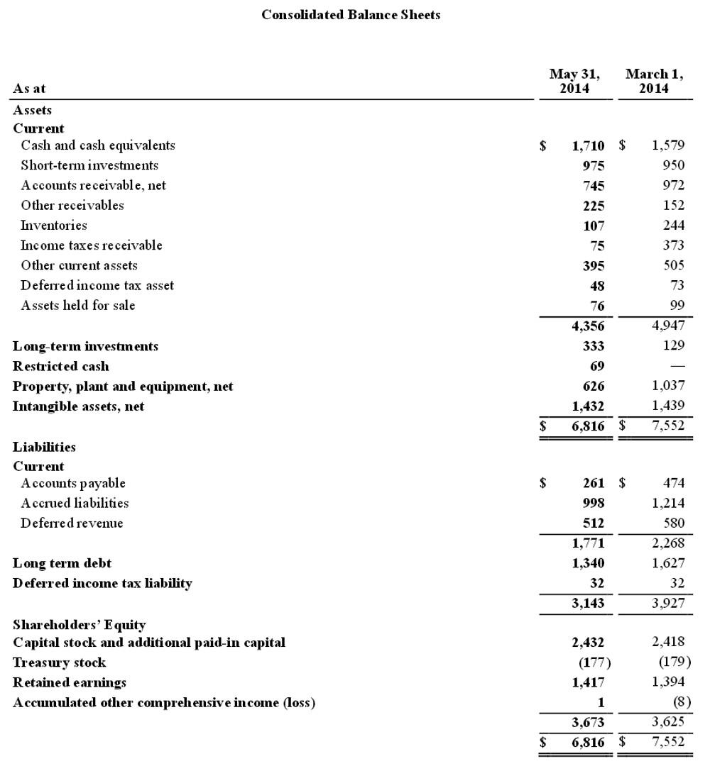 telstra financial report 2015 pdf