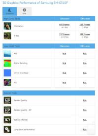First-64-bit-Samsung-phone-benchmark-2