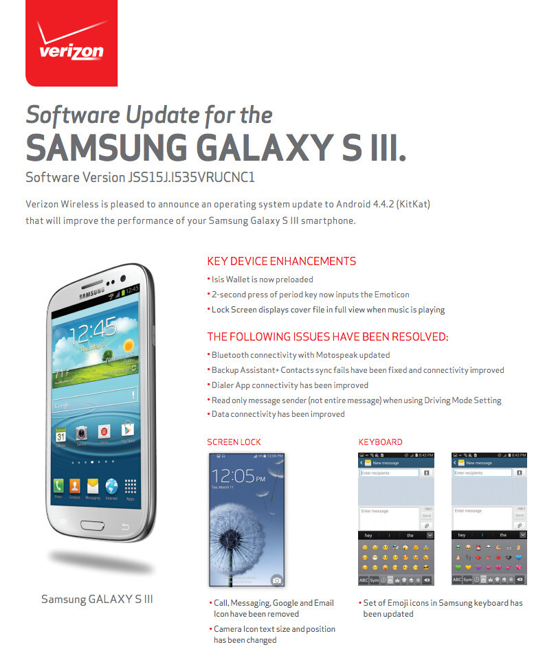 Verizon's Galaxy S III and S4 Mini now receiving Android 4 4
